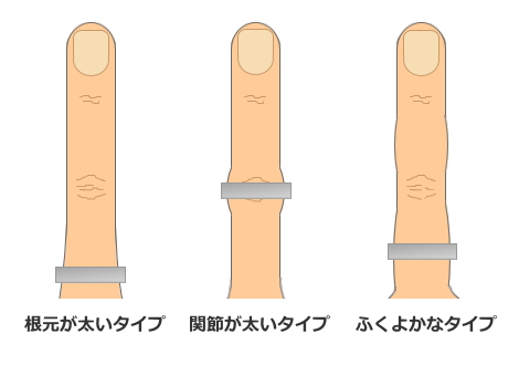 ring-size5